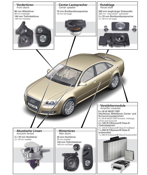 Eesti Audi Klubi Foorum Audi Bose 252 Levaade Amp Seotud Info